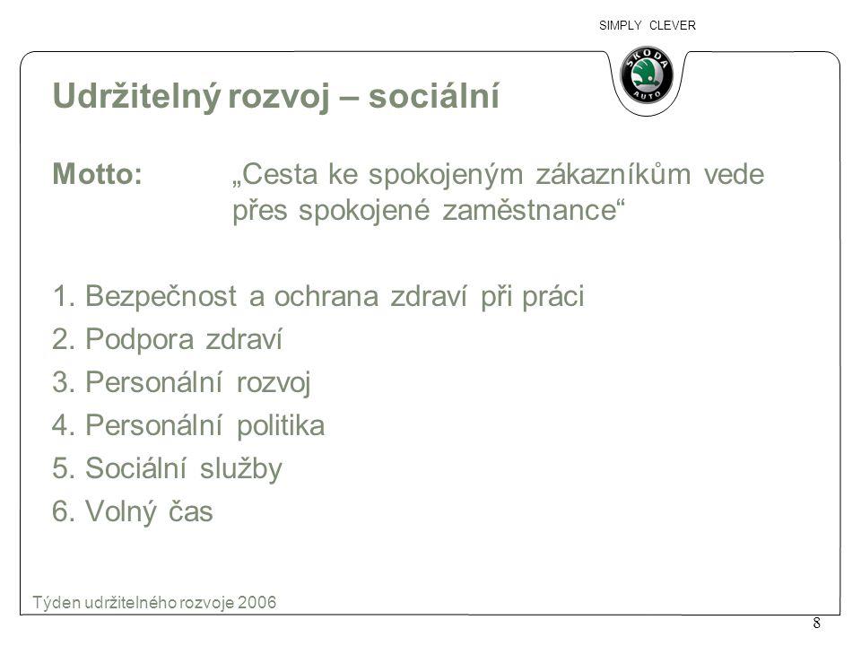 Udržitelný rozvoj – sociální