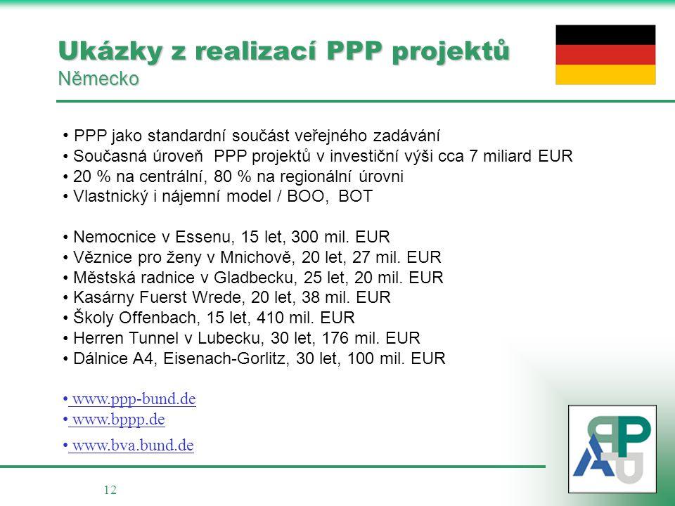 Ukázky z realizací PPP projektů Německo