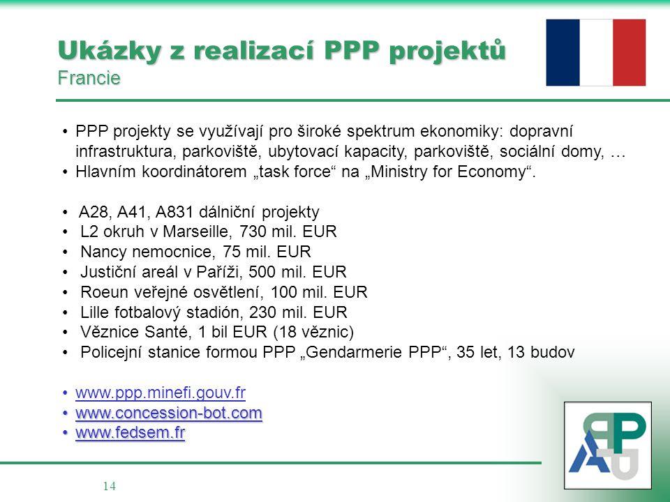 Ukázky z realizací PPP projektů Francie