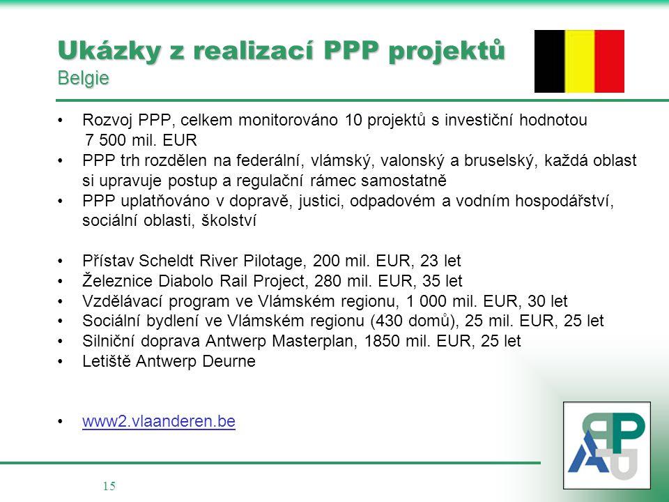 Ukázky z realizací PPP projektů Belgie