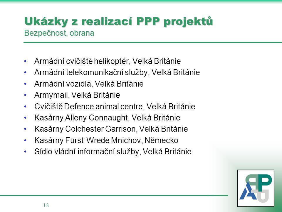 Ukázky z realizací PPP projektů Bezpečnost, obrana