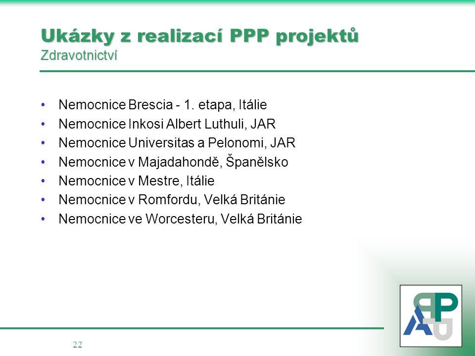 Ukázky z realizací PPP projektů Zdravotnictví