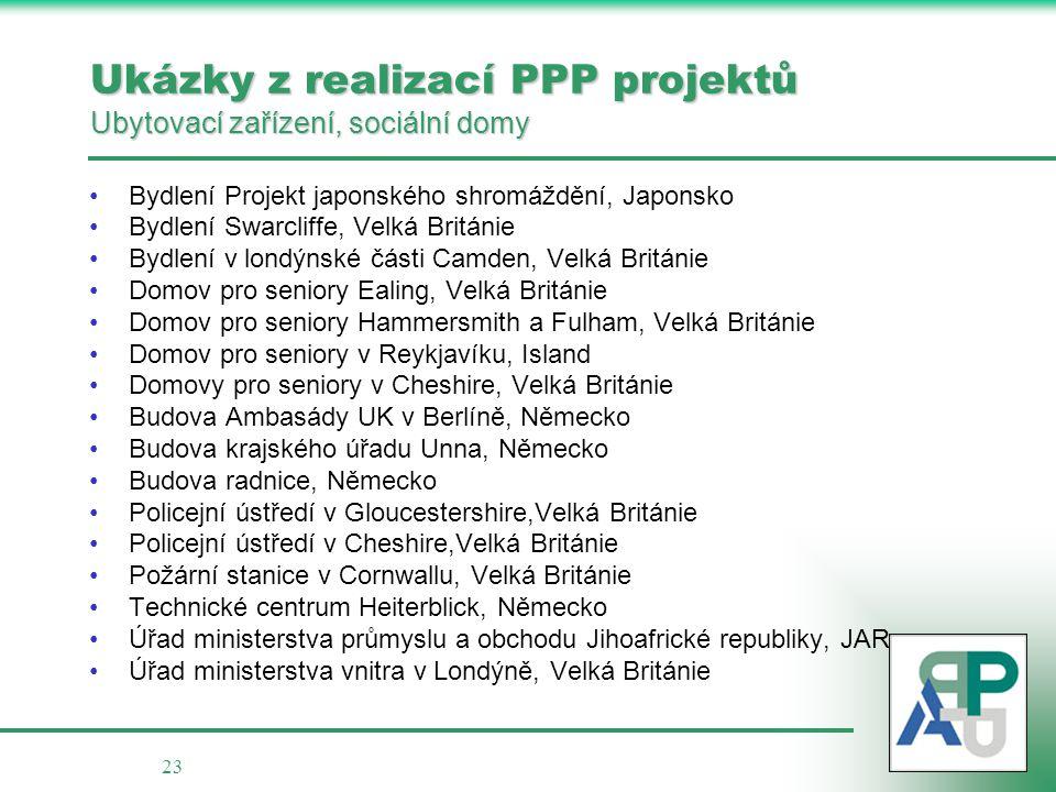 Ukázky z realizací PPP projektů Ubytovací zařízení, sociální domy