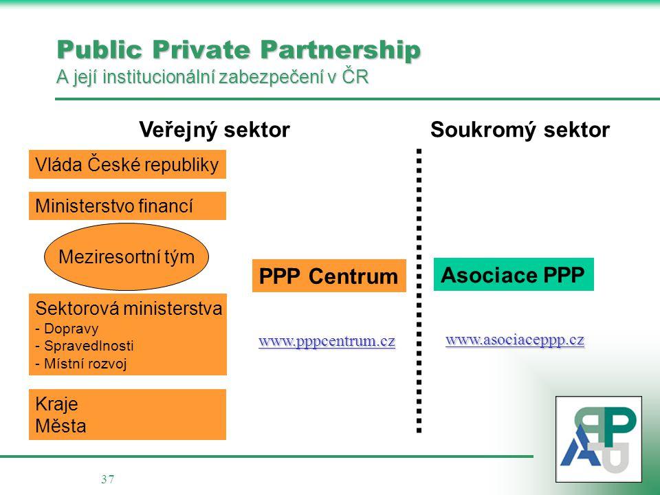 Public Private Partnership A její institucionální zabezpečení v ČR