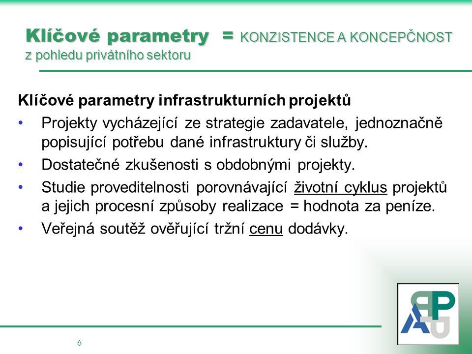 Klíčové parametry = KONZISTENCE A KONCEPČNOST z pohledu privátního sektoru