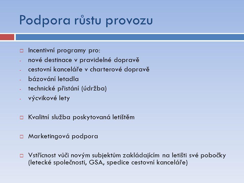 Podpora růstu provozu Incentivní programy pro: