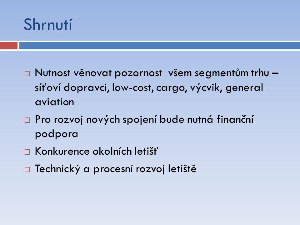 Shrnutí Nutnost věnovat pozornost všem segmentům trhu – síťoví dopravci, low-cost, cargo, výcvik, general aviation.