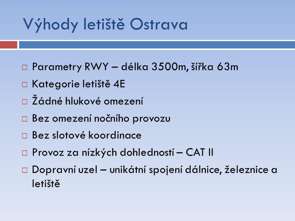 Výhody letiště Ostrava