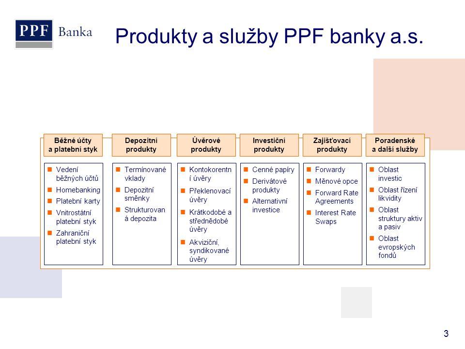 Produkty a služby PPF banky a.s.