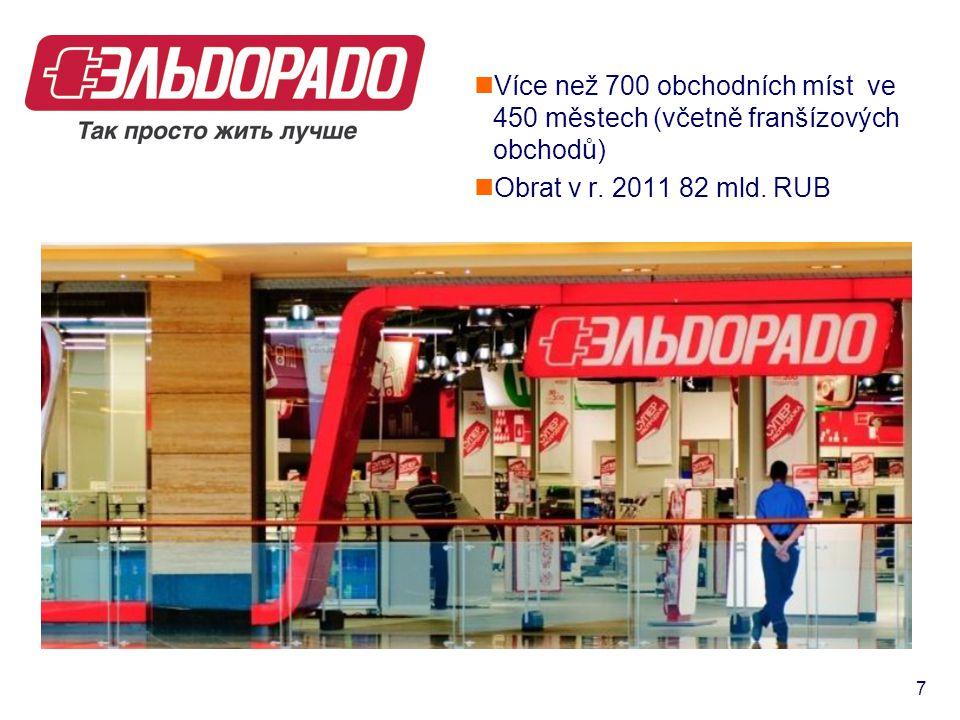 Více než 700 obchodních míst ve 450 městech (včetně franšízových obchodů)