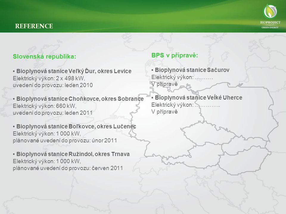 REFERENCE BPS v přípravě: Slovenská republika: