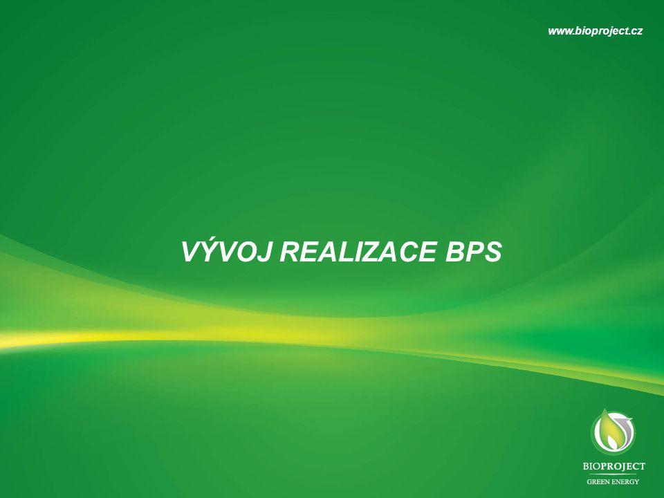www.bioproject.cz VÝVOJ REALIZACE BPS