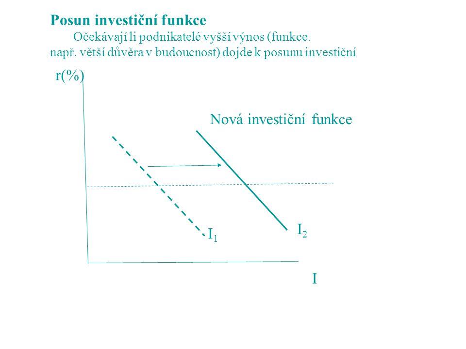 Posun investiční funkce