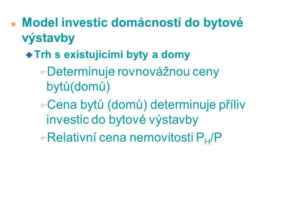 Model investic domácností do bytové výstavby