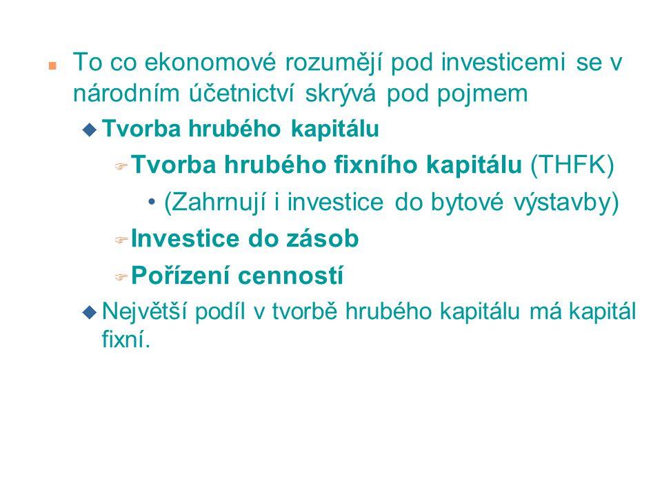 Tvorba hrubého fixního kapitálu (THFK)