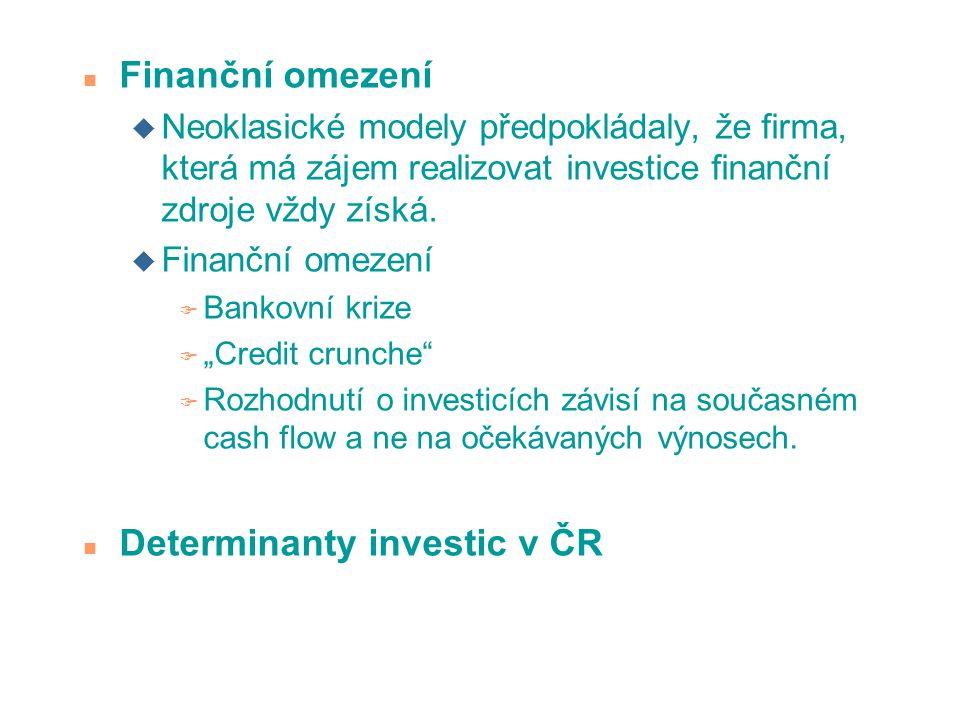 Determinanty investic v ČR