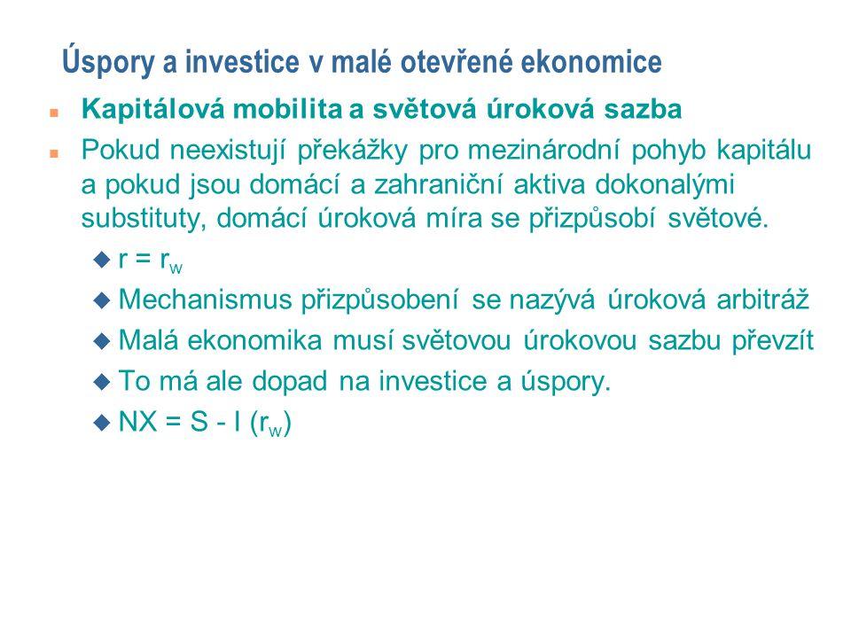Úspory a investice v malé otevřené ekonomice