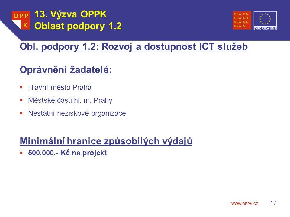 Obl. podpory 1.2: Rozvoj a dostupnost ICT služeb Oprávnění žadatelé: