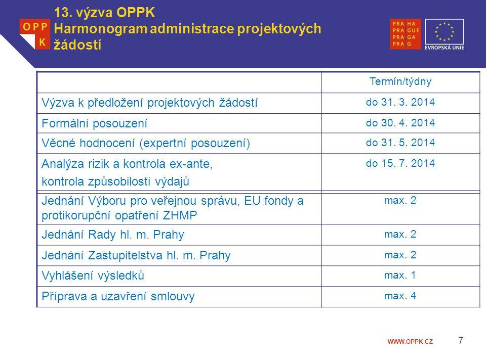 13. výzva OPPK Harmonogram administrace projektových žádostí