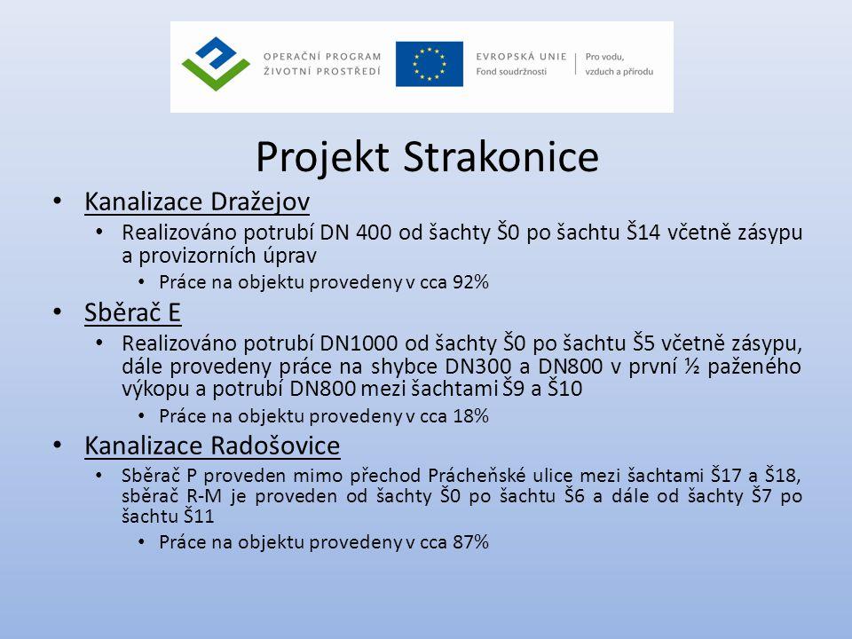 Projekt Strakonice Kanalizace Dražejov Sběrač E Kanalizace Radošovice