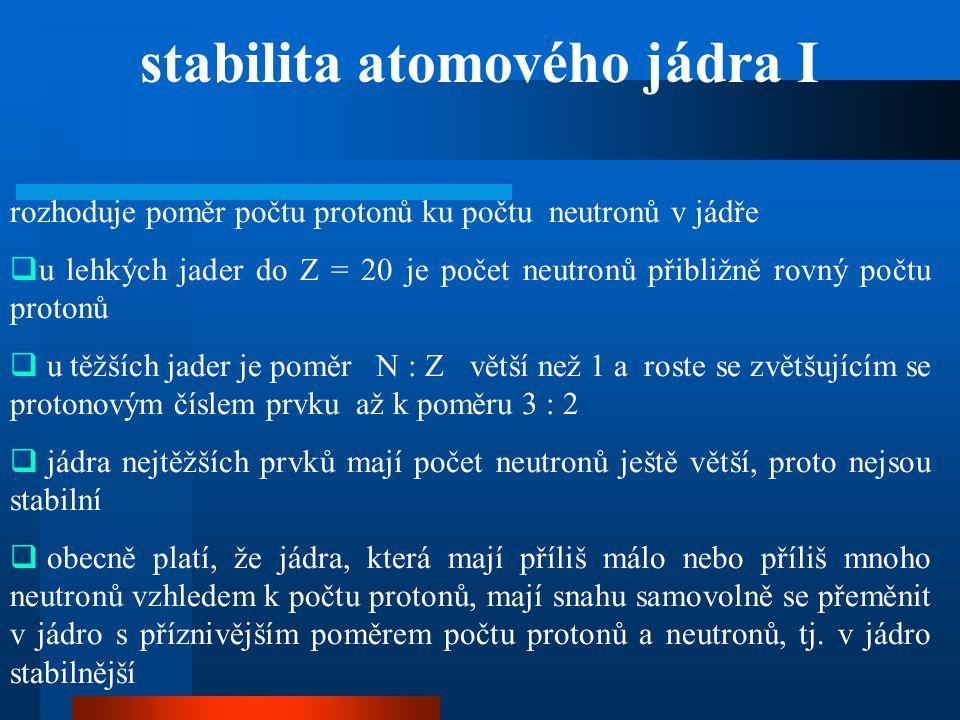 stabilita atomového jádra I
