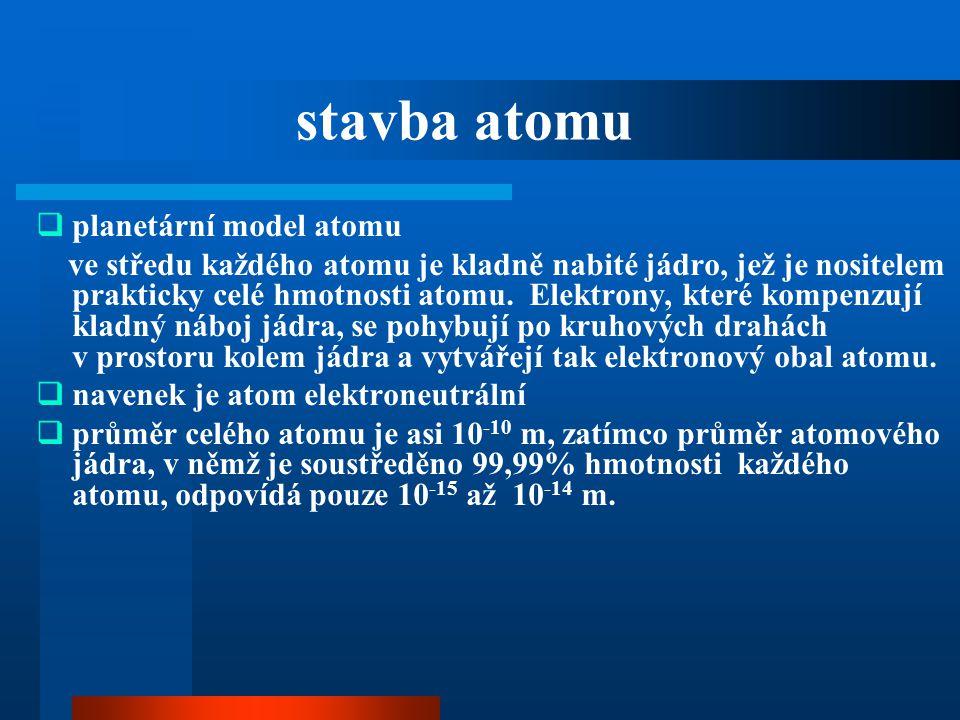 stavba atomu planetární model atomu