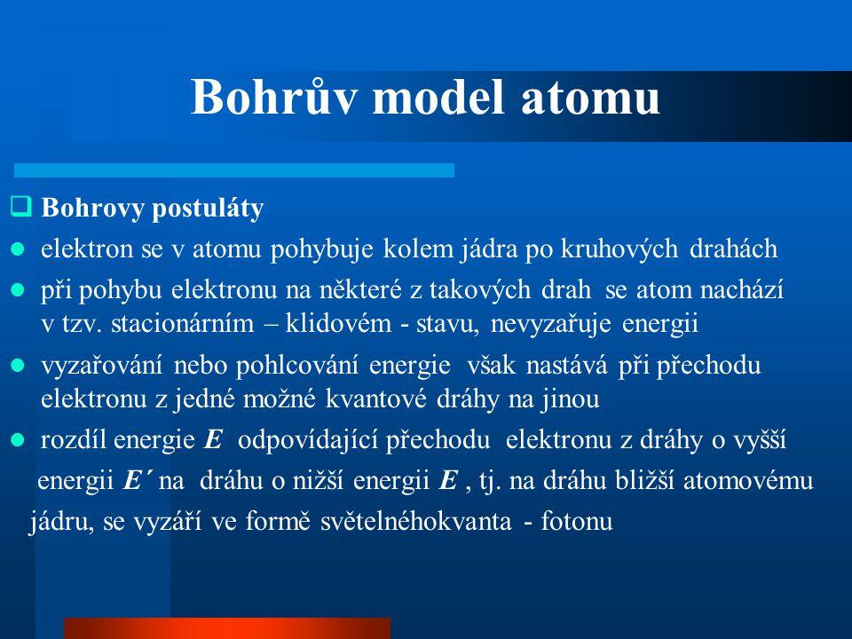 Bohrův model atomu Bohrovy postuláty