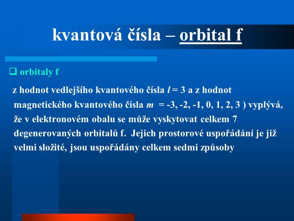 kvantová čísla – orbital f