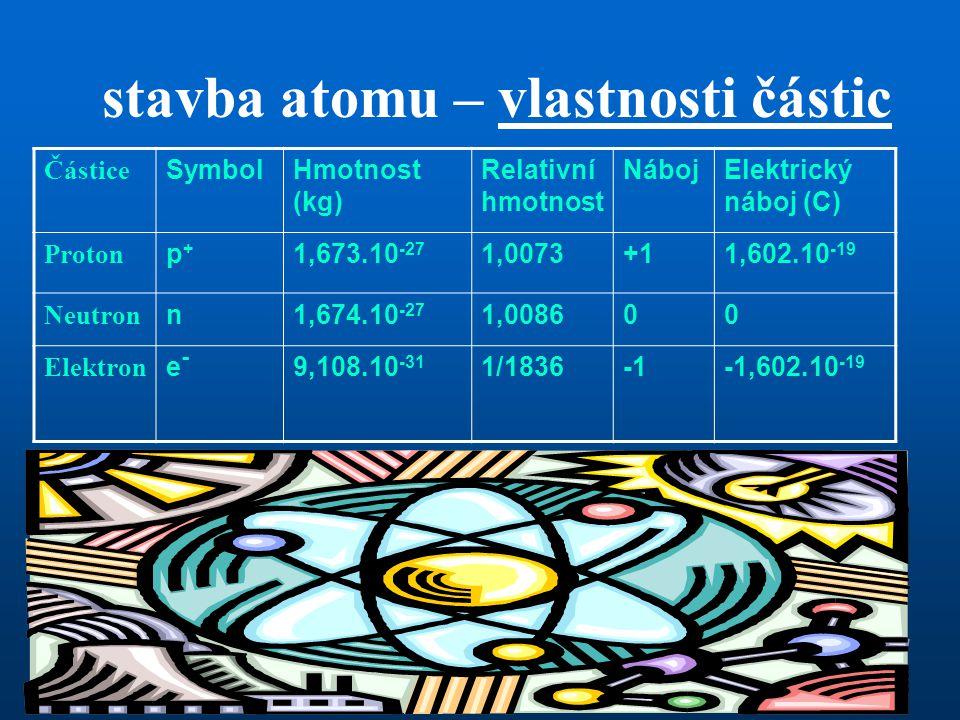 stavba atomu – vlastnosti částic