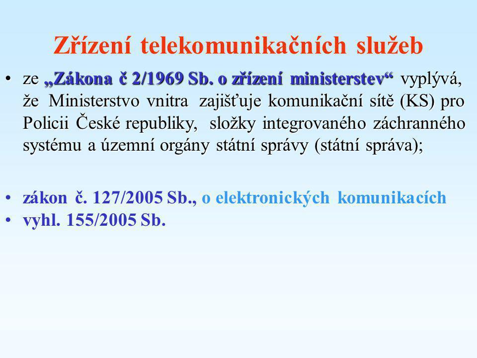 Zřízení telekomunikačních služeb