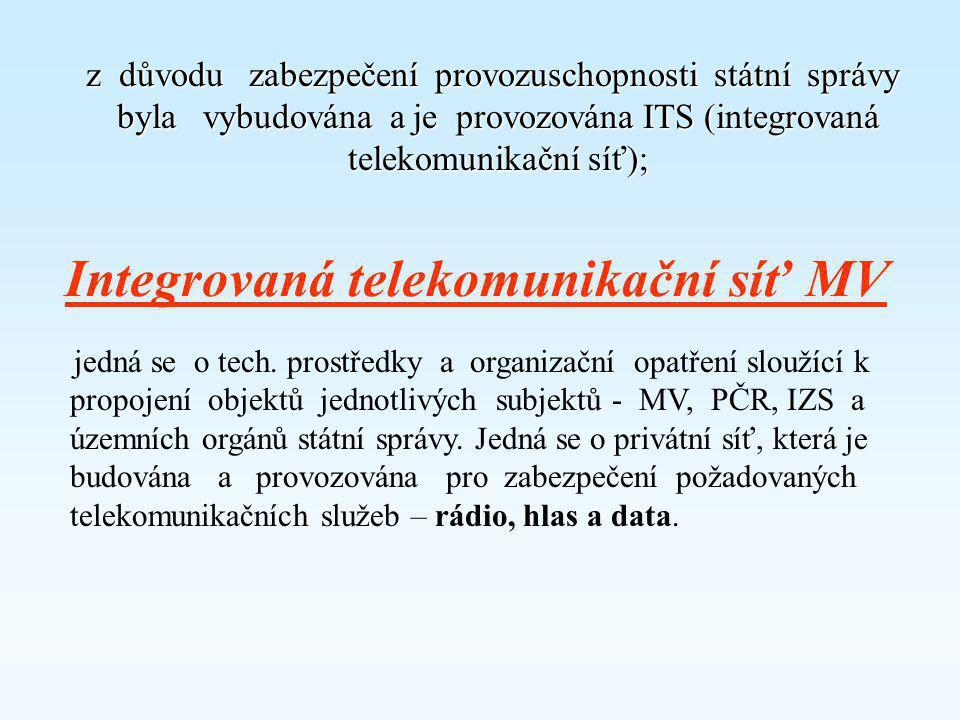 Integrovaná telekomunikační síť MV