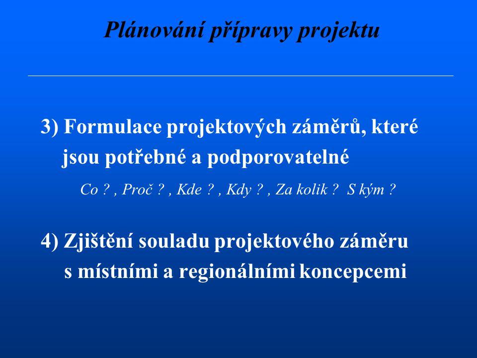 Plánování přípravy projektu