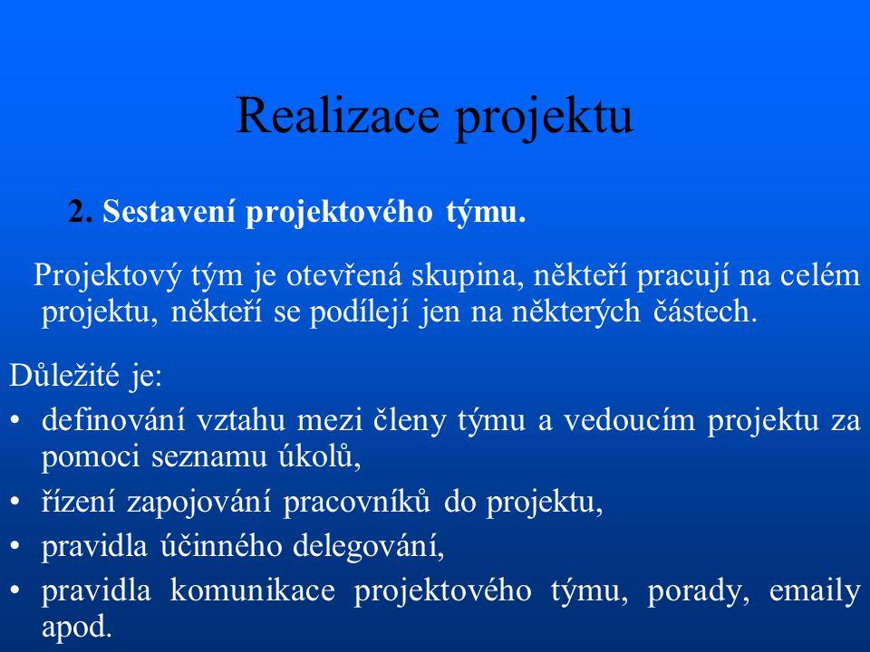 Realizace projektu 2. Sestavení projektového týmu.