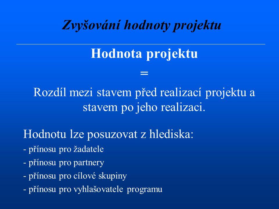 Zvyšování hodnoty projektu