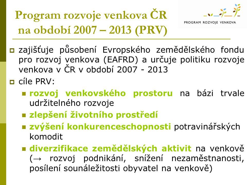 Program rozvoje venkova ČR na období 2007 – 2013 (PRV)
