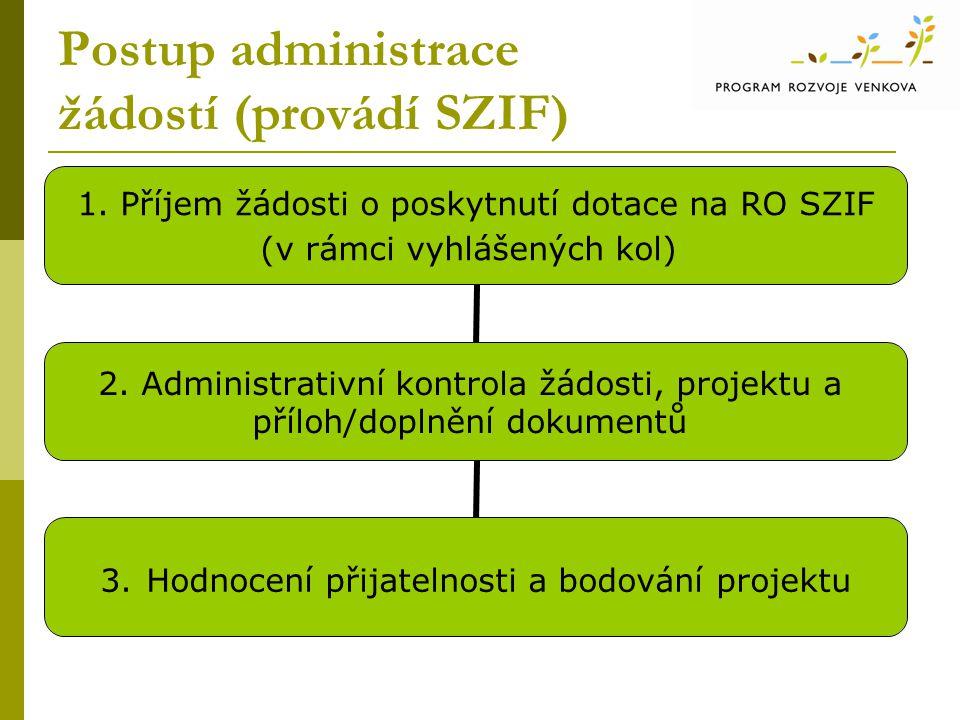Postup administrace žádostí (provádí SZIF)