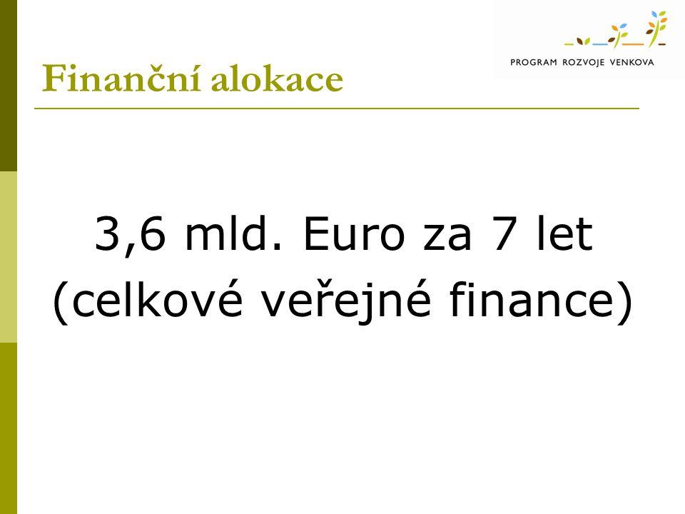 (celkové veřejné finance)