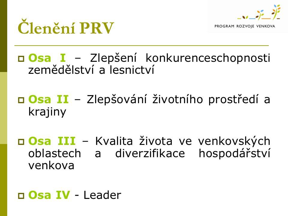 Členění PRV Osa I – Zlepšení konkurenceschopnosti zemědělství a lesnictví. Osa II – Zlepšování životního prostředí a krajiny.