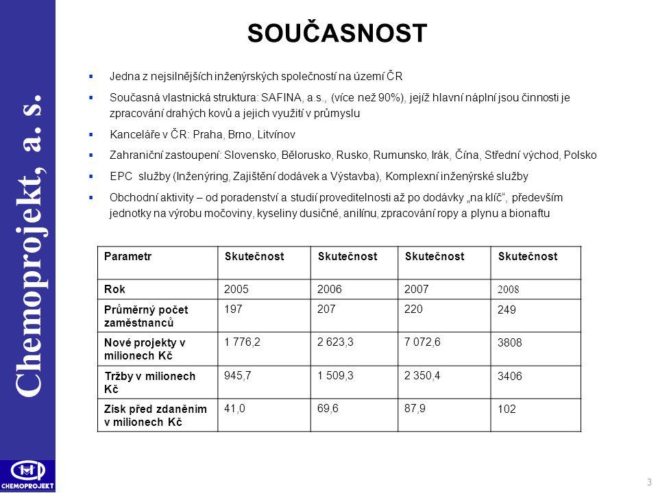 SOUČASNOST Jedna z nejsilnějších inženýrských společností na území ČR