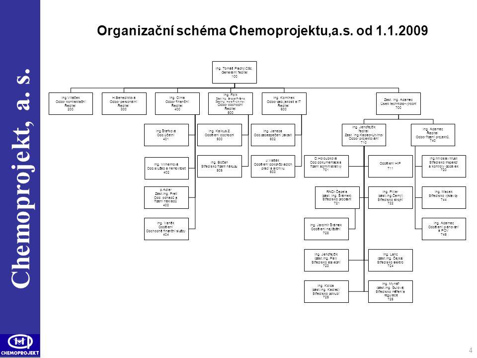 Organizační schéma Chemoprojektu,a.s. od 1.1.2009