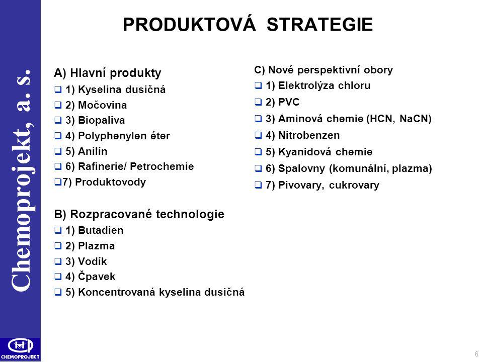 PRODUKTOVÁ STRATEGIE A) Hlavní produkty B) Rozpracované technologie