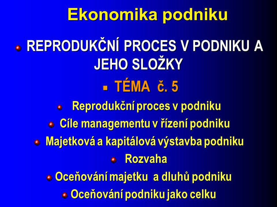 Ekonomika podniku TÉMA č. 5 REPRODUKČNÍ PROCES V PODNIKU A JEHO SLOŽKY