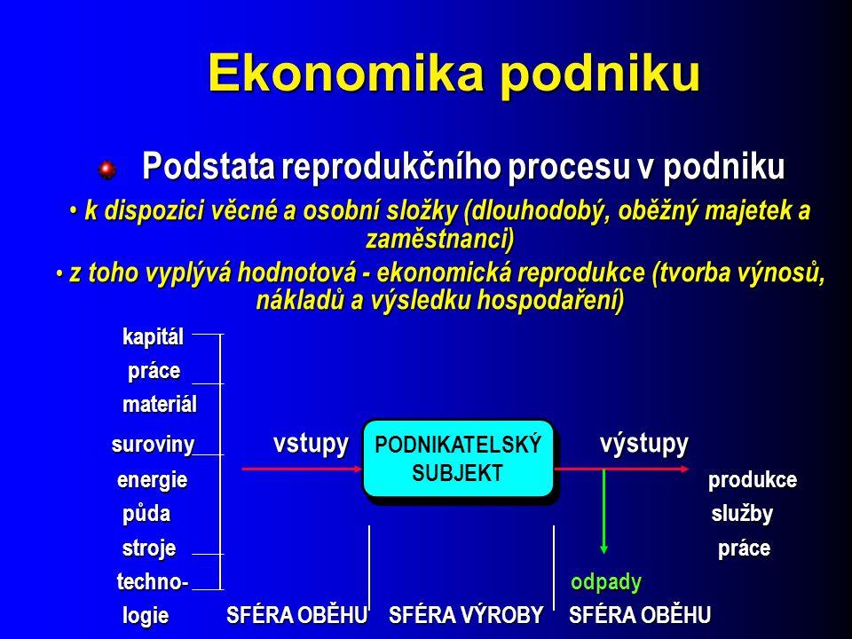 Podstata reprodukčního procesu v podniku