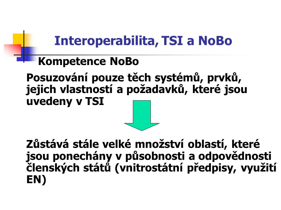 Interoperabilita, TSI a NoBo
