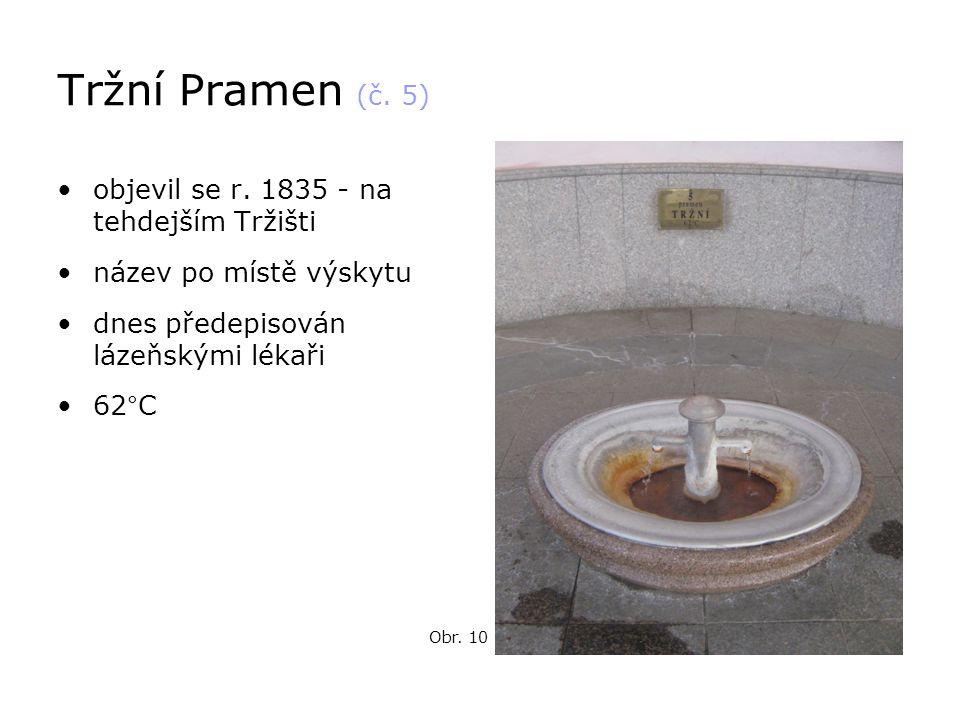 Tržní Pramen (č. 5) objevil se r. 1835 - na tehdejším Tržišti