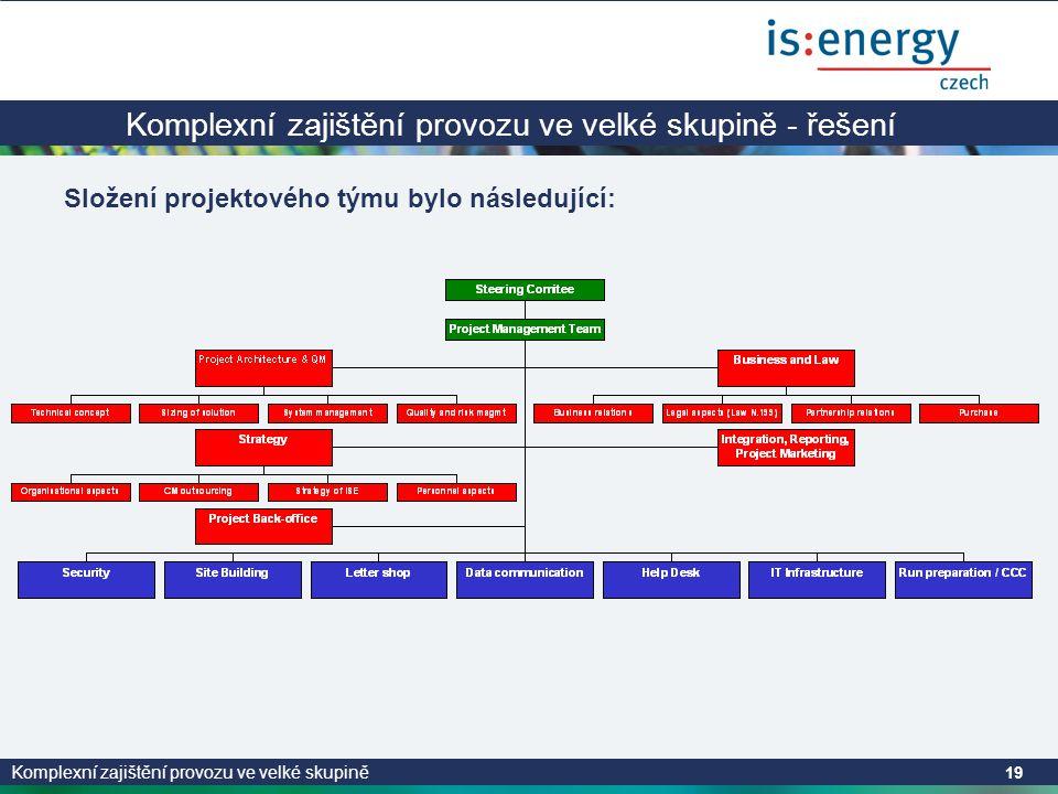 Komplexní zajištění provozu ve velké skupině - řešení