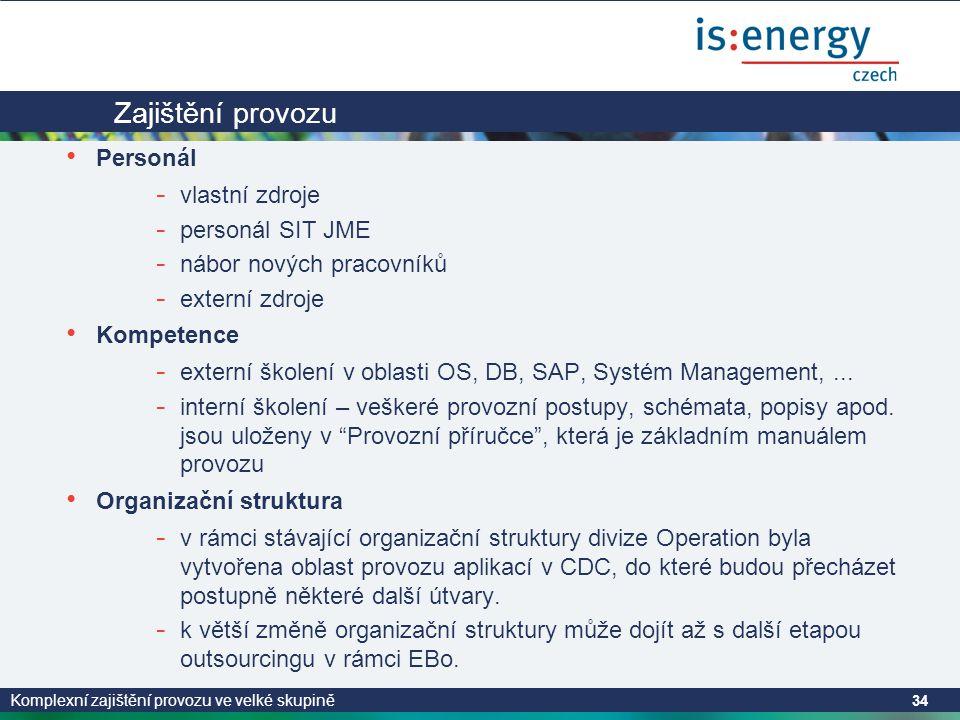 Zajištění provozu Personál vlastní zdroje personál SIT JME