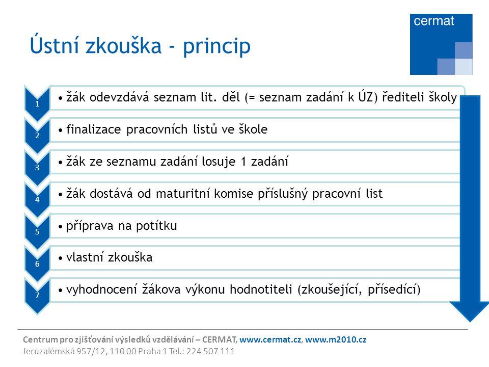 Ústní zkouška - princip