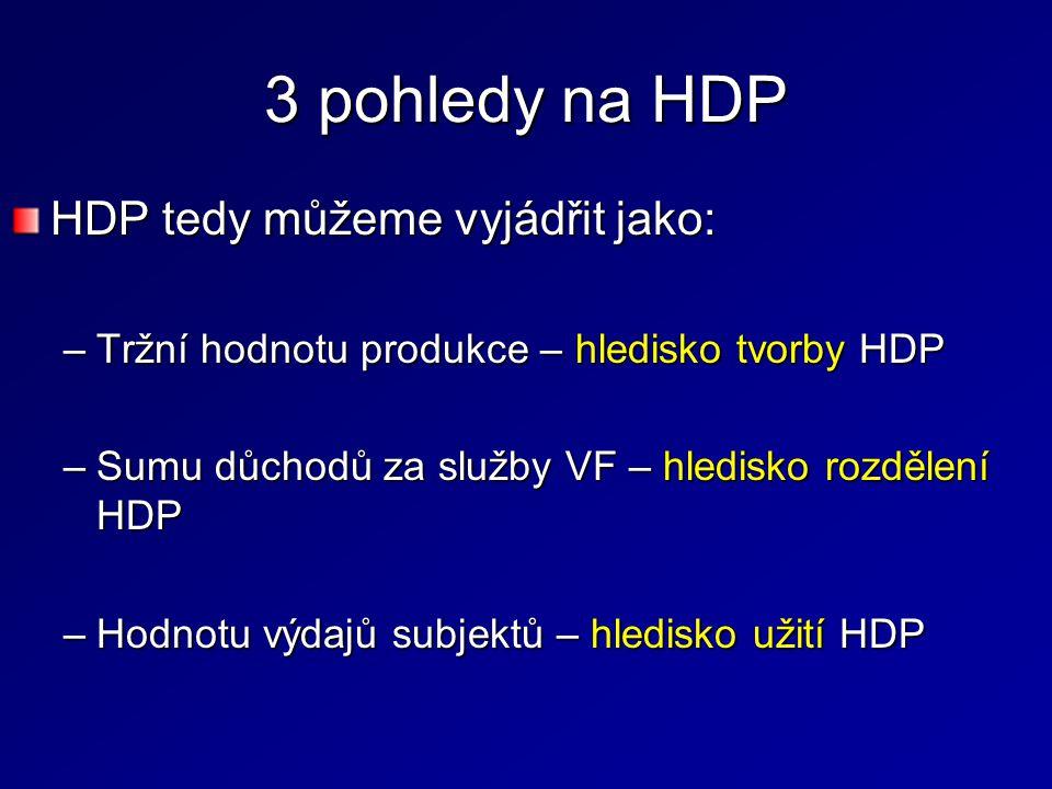 3 pohledy na HDP HDP tedy můžeme vyjádřit jako: