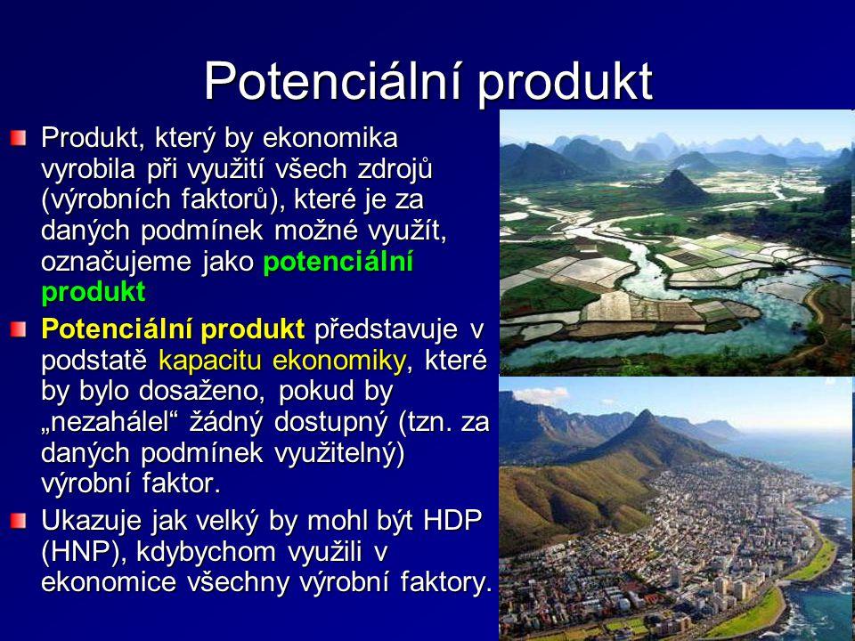 Potenciální produkt